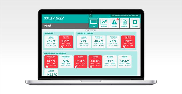 Sensorweb apresenta conceito de Hospitais Conectados
