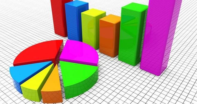 Geap avança em Classificação de Operadoras no 2º trimestre
