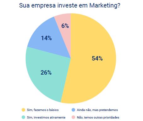 panorama-marketing